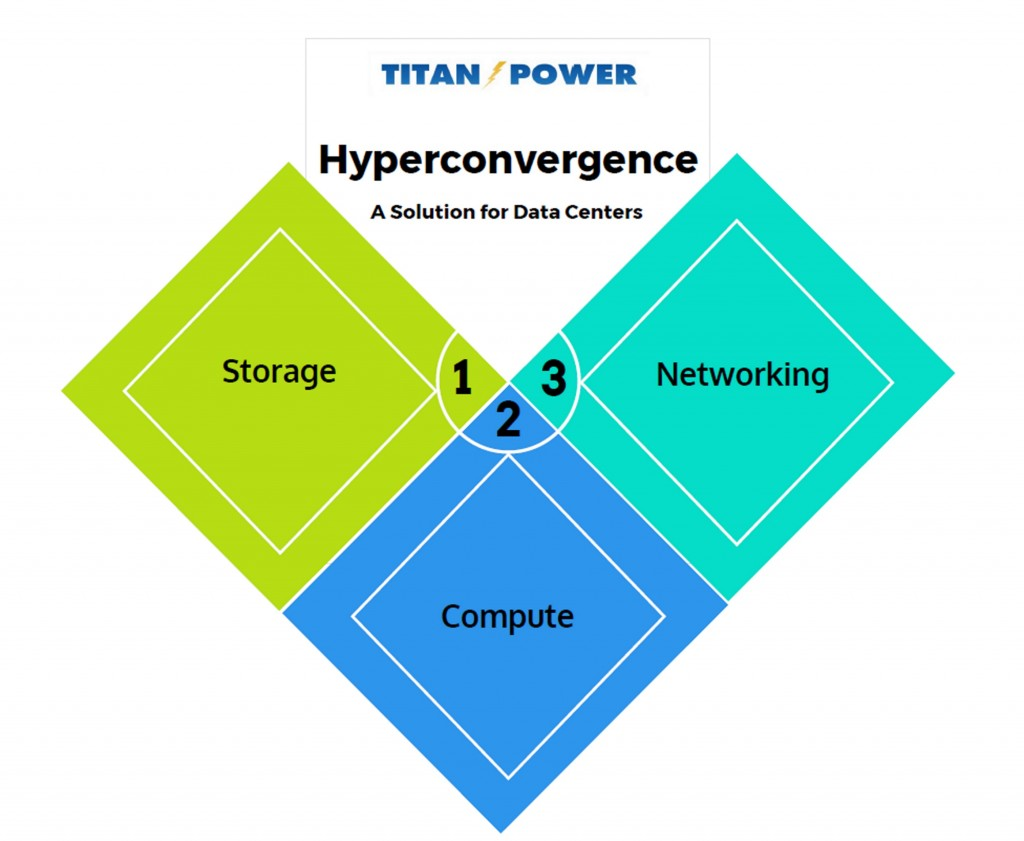 hyperconvergence_image3