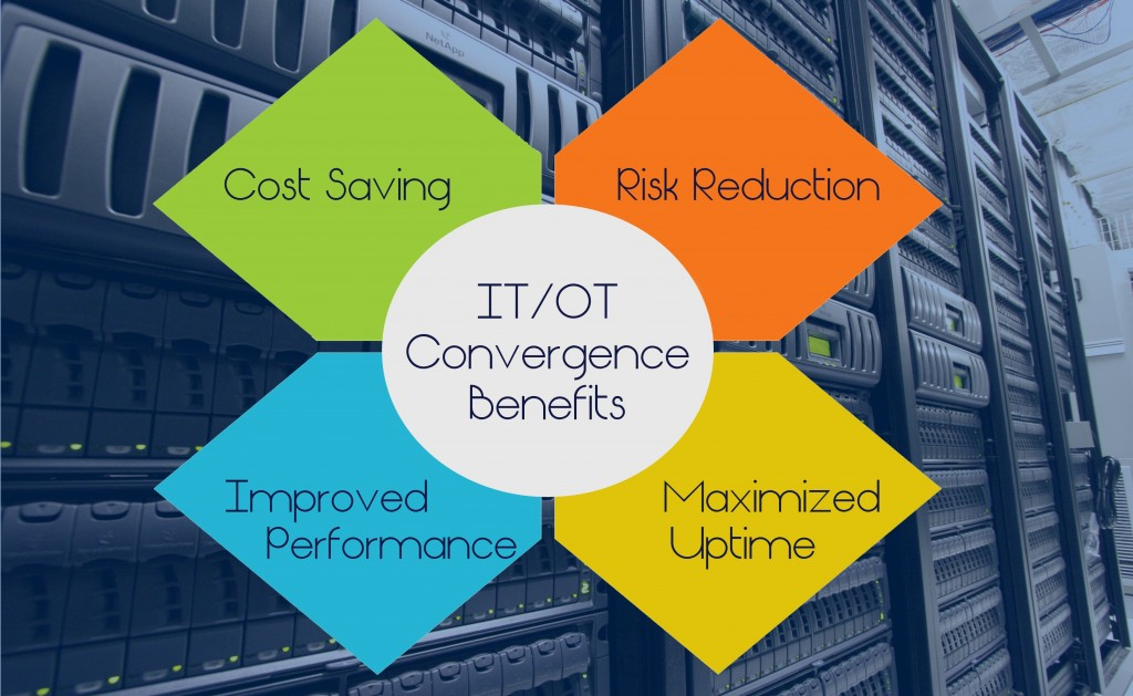 IT_OT Convergence Image