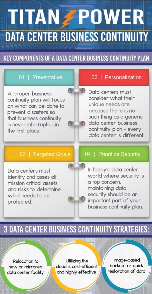 titan-power-business-continuity-infographic