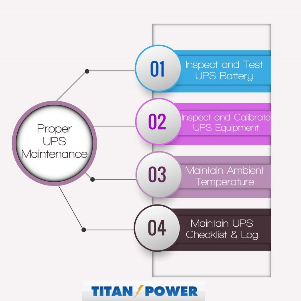 UPS Maintenance Image-withlogo